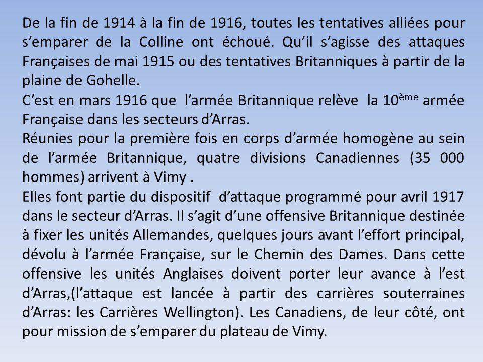 De la fin de 1914 à la fin de 1916, toutes les tentatives alliées pour s'emparer de la Colline ont échoué. Qu'il s'agisse des attaques Françaises de mai 1915 ou des tentatives Britanniques à partir de la plaine de Gohelle.