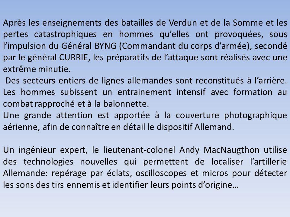 Après les enseignements des batailles de Verdun et de la Somme et les pertes catastrophiques en hommes qu'elles ont provoquées, sous l'impulsion du Général BYNG (Commandant du corps d'armée), secondé par le général CURRIE, les préparatifs de l'attaque sont réalisés avec une extrême minutie.