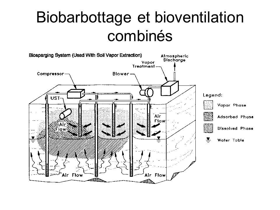 Biobarbottage et bioventilation combinés