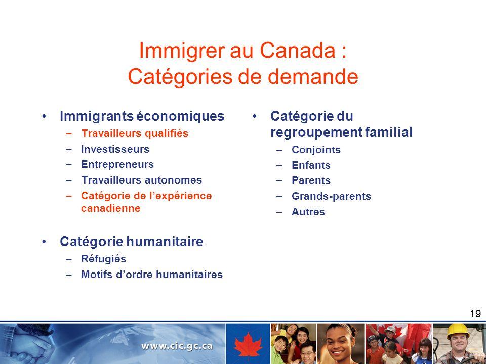 Immigrer au Canada : Catégories de demande