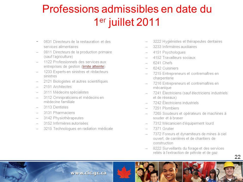 Professions admissibles en date du 1er juillet 2011