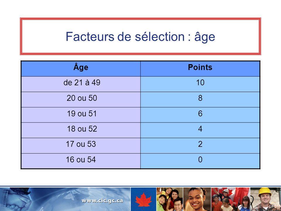 Facteurs de sélection : âge