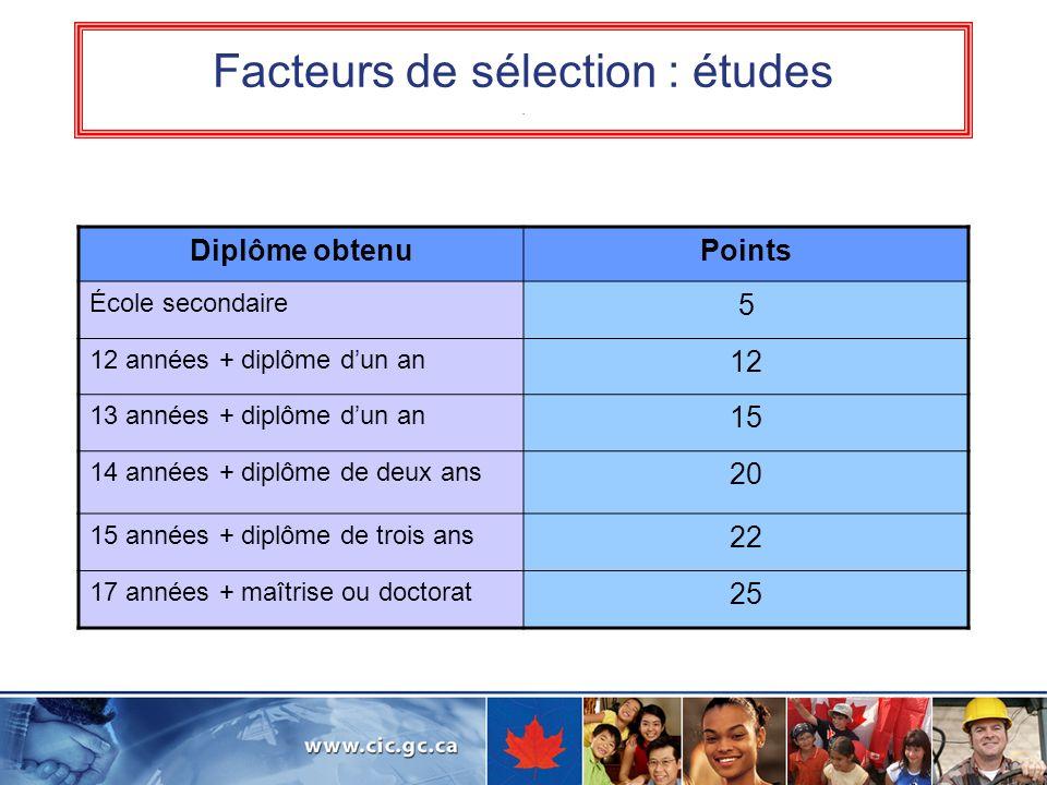 Facteurs de sélection : études .
