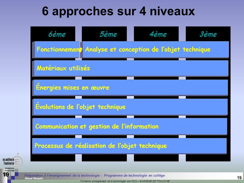 6 approches sur 4 niveaux 6ème 5ème 4ème 3ème Énergies mises en œuvre