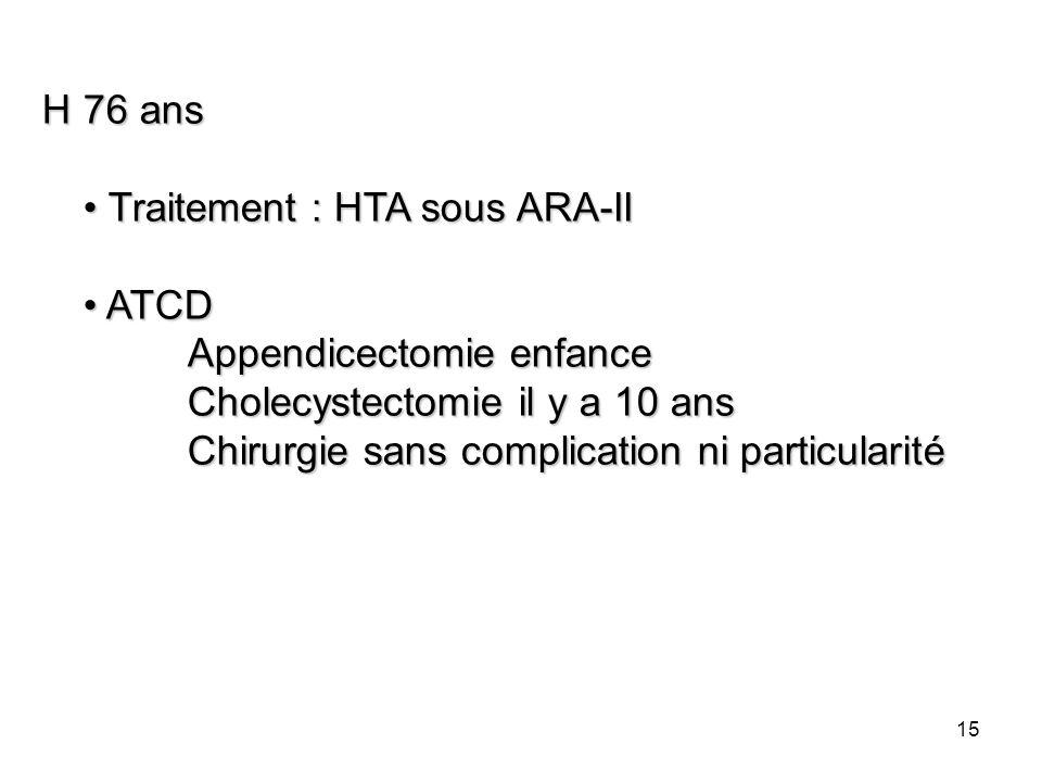 H 76 ans Traitement : HTA sous ARA-II. ATCD. Appendicectomie enfance. Cholecystectomie il y a 10 ans.