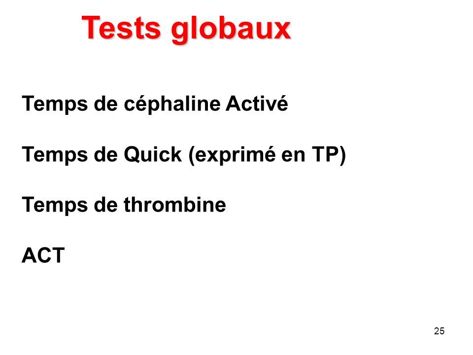 Tests globaux Temps de céphaline Activé Temps de Quick (exprimé en TP)