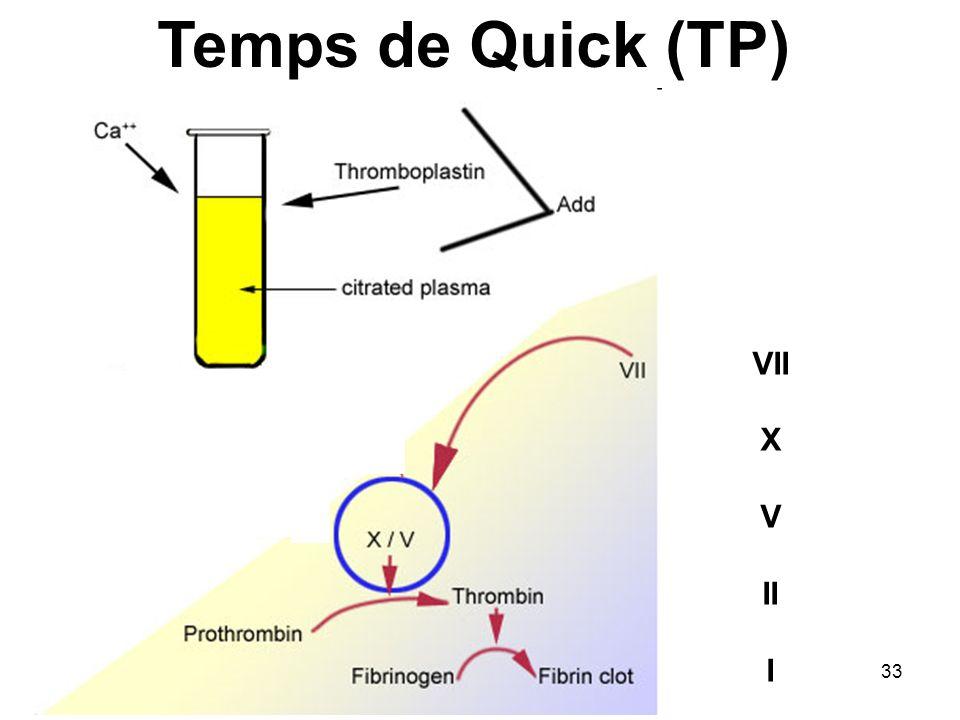 Temps de Quick (TP) VII X V II I