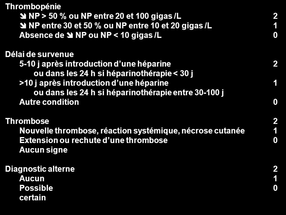 2 1. Thrombopénie.  NP > 50 % ou NP entre 20 et 100 gigas /L.  NP entre 30 et 50 % ou NP entre 10 et 20 gigas /L.