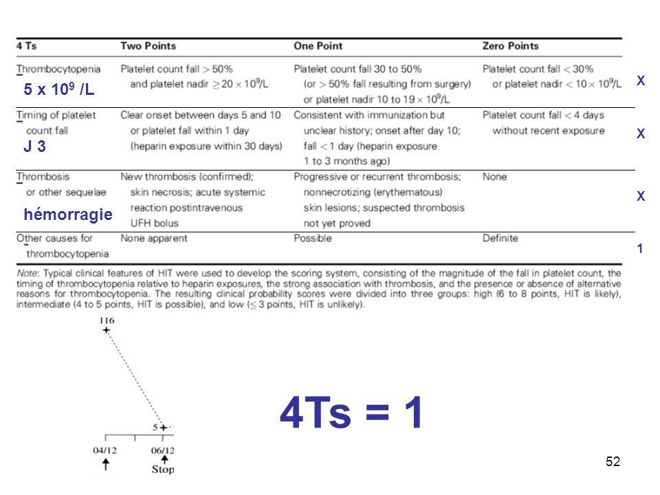 X 5 x 109 /L X J 3 X hémorragie 1 4Ts = 1