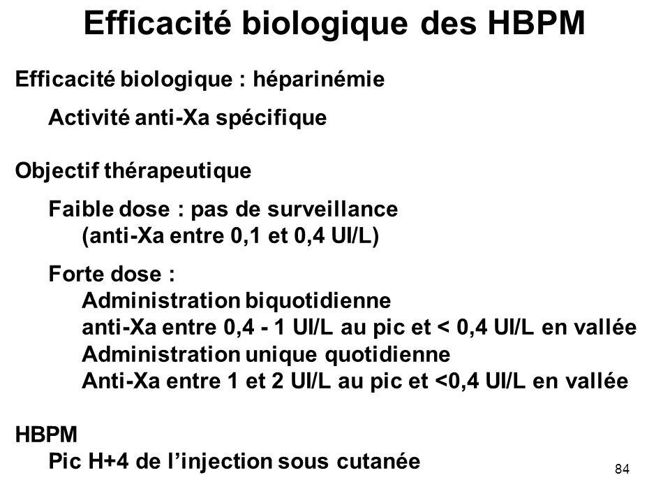 Efficacité biologique des HBPM