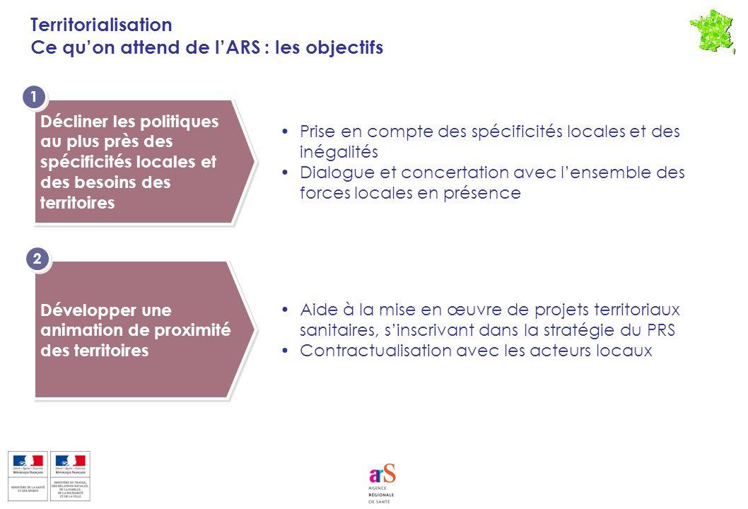 Territorialisation Ce qu'on attend de l'ARS : les objectifs