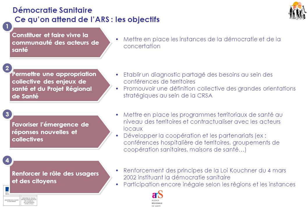 Démocratie Sanitaire Ce qu'on attend de l'ARS : les objectifs