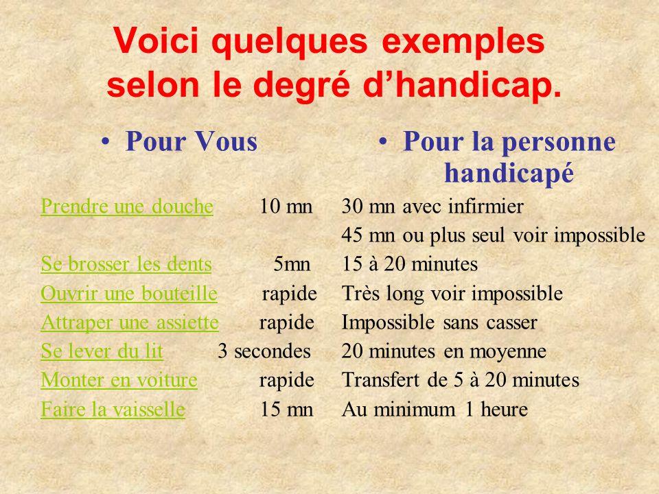 Voici quelques exemples selon le degré d'handicap.