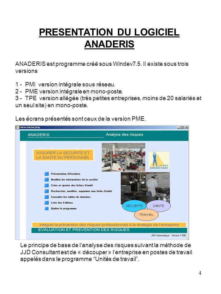 PRESENTATION DU LOGICIEL ANADERIS