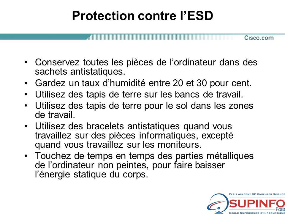 Protection contre l'ESD