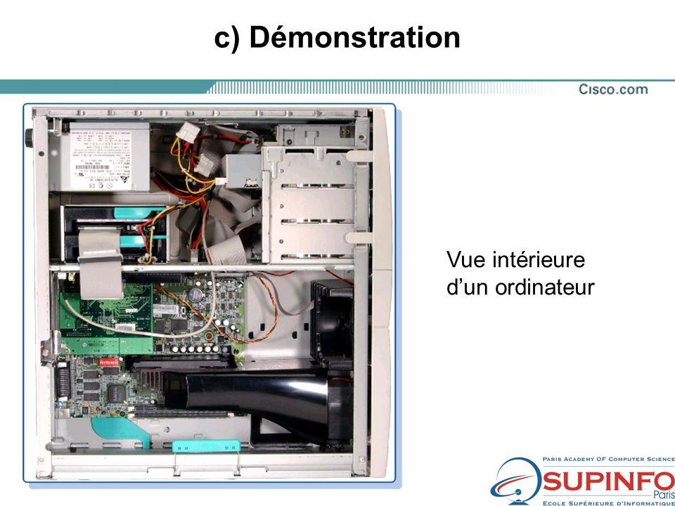 c) Démonstration Vue intérieure d'un ordinateur