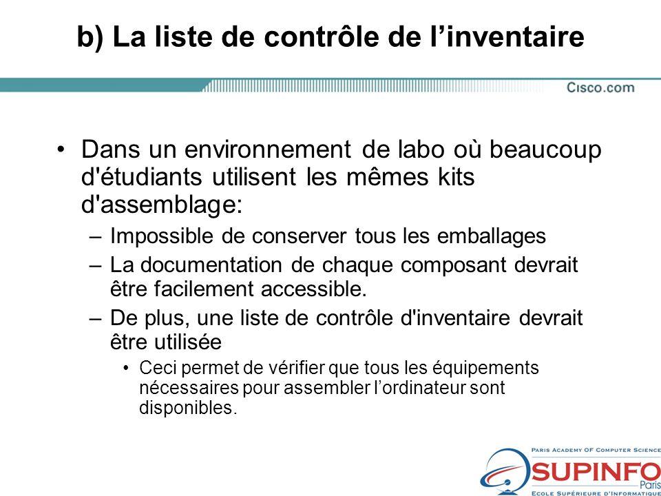 b) La liste de contrôle de l'inventaire