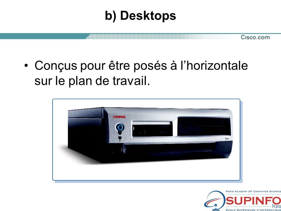b) Desktops Conçus pour être posés à l'horizontale sur le plan de travail.