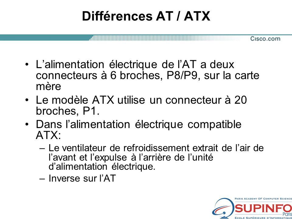 Différences AT / ATX L'alimentation électrique de l'AT a deux connecteurs à 6 broches, P8/P9, sur la carte mère.