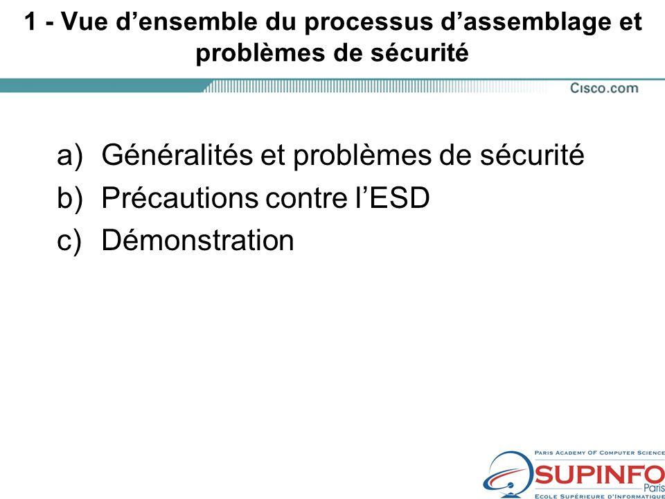 1 - Vue d'ensemble du processus d'assemblage et problèmes de sécurité