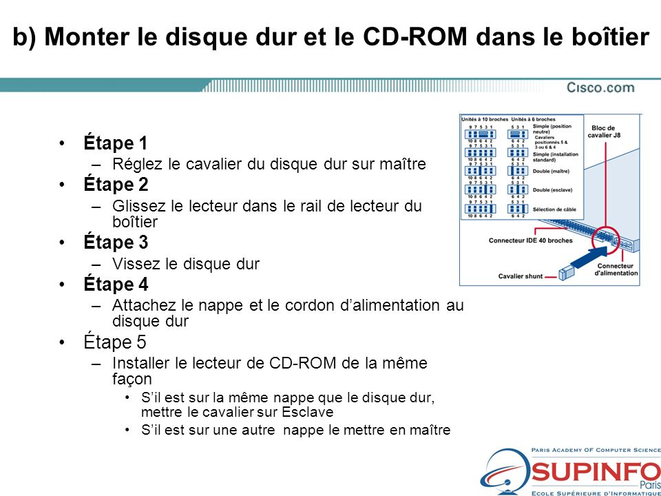 b) Monter le disque dur et le CD-ROM dans le boîtier