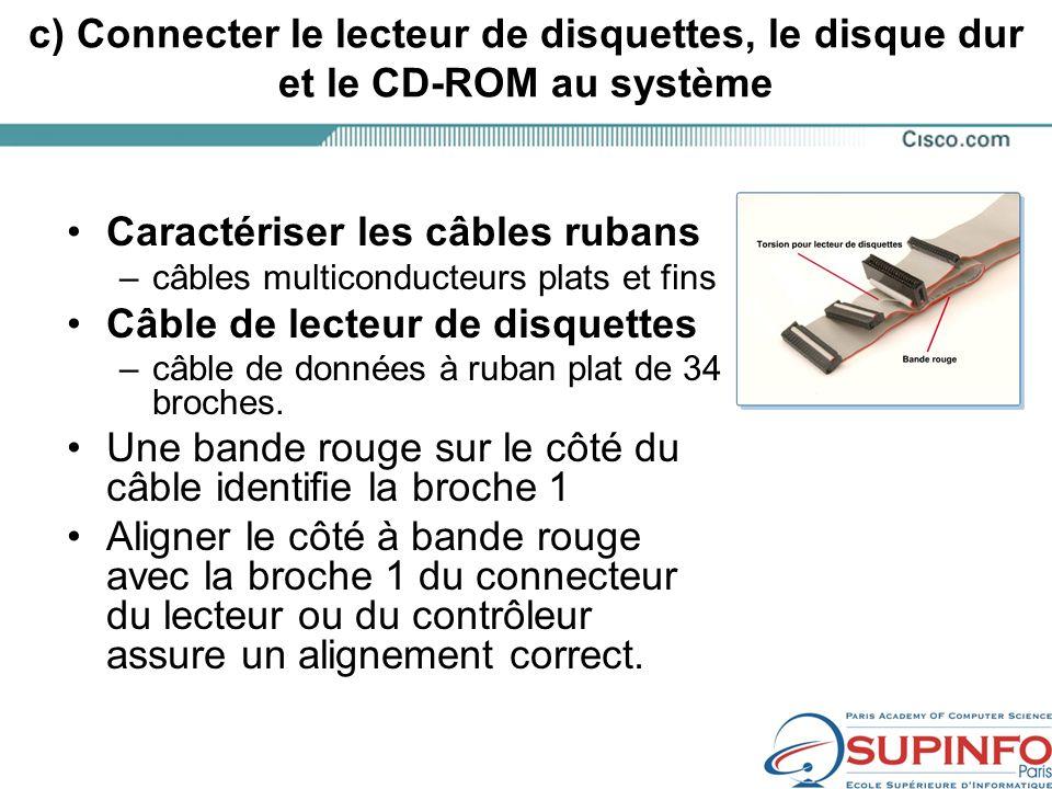 Caractériser les câbles rubans Câble de lecteur de disquettes