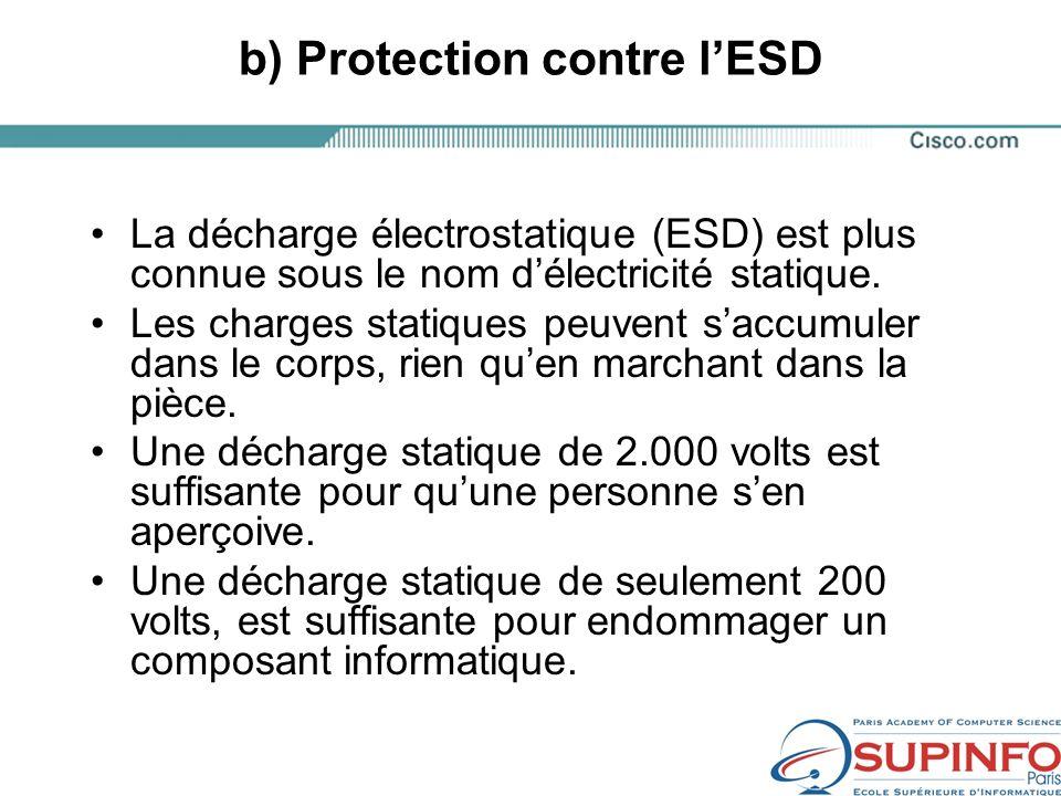 b) Protection contre l'ESD
