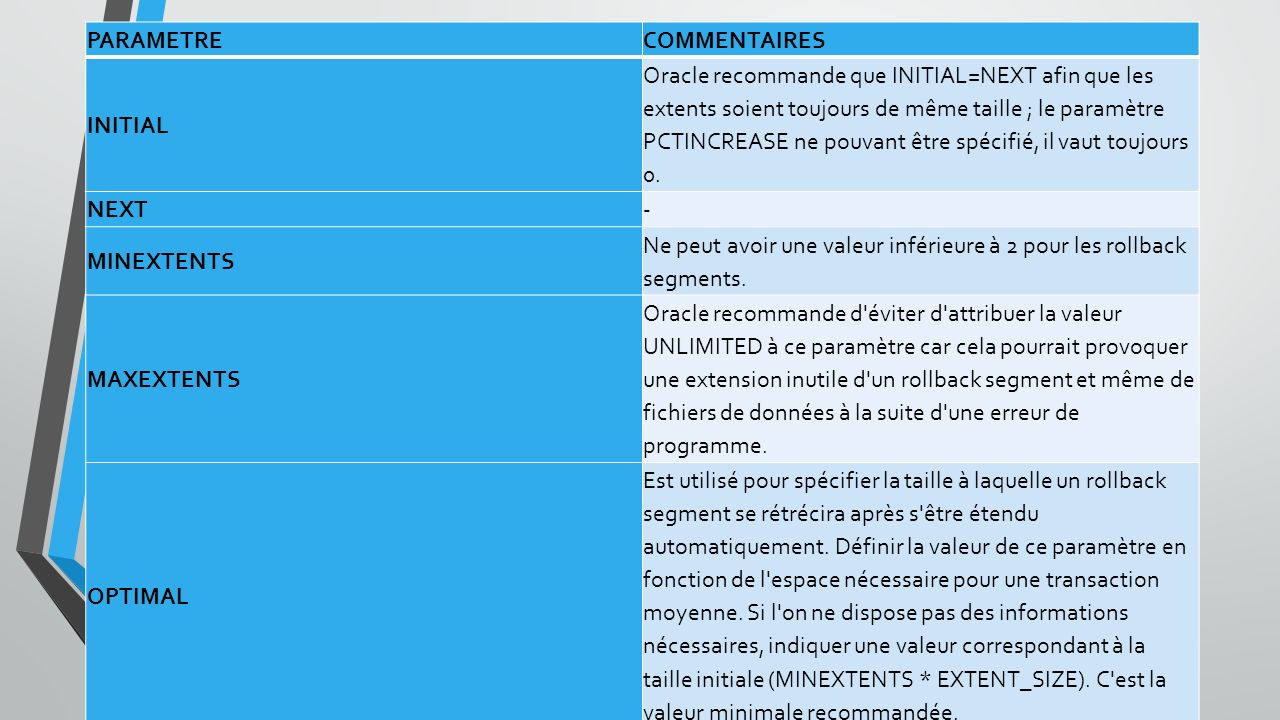 PARAMETRE COMMENTAIRES. INITIAL.