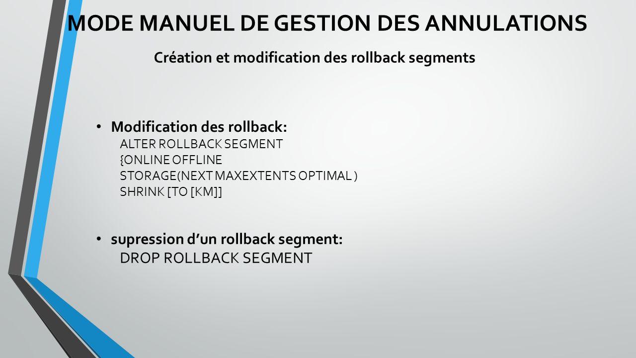 MODE MANUEL DE GESTION DES ANNULATIONS