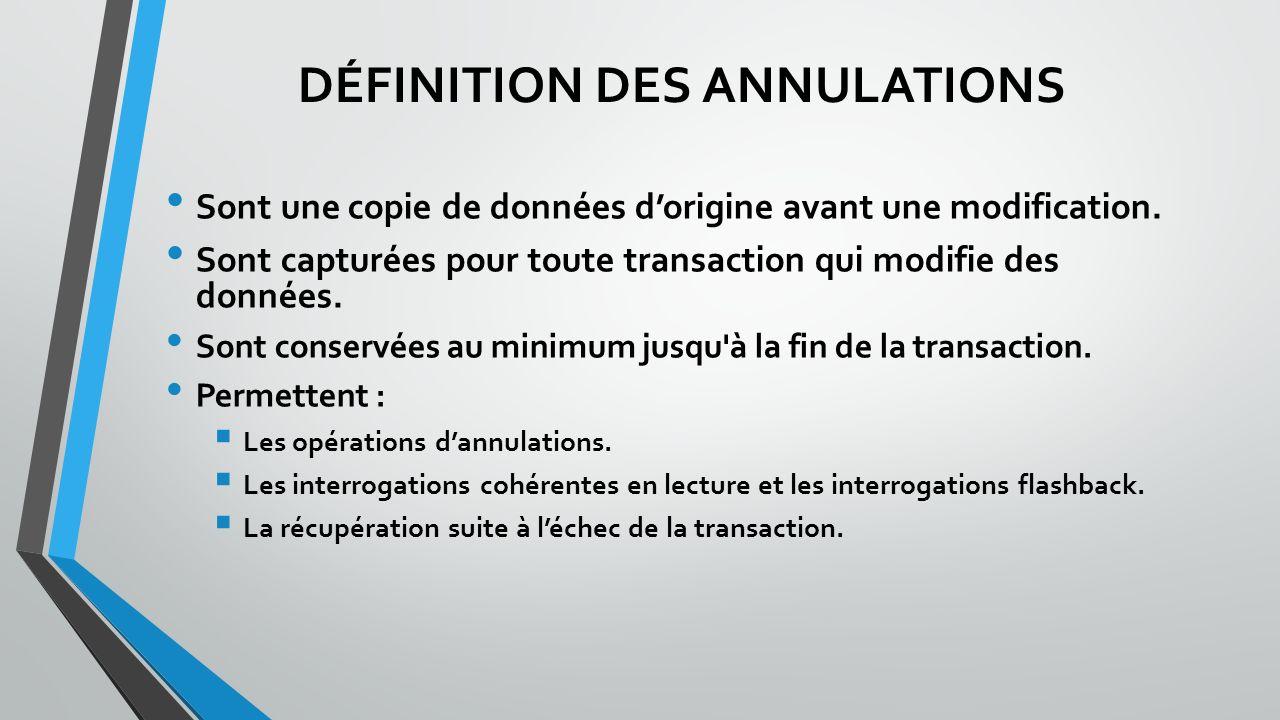 DÉFINITION DES ANNULATIONS