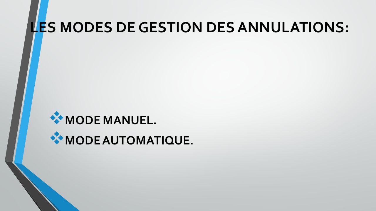 LES MODES DE GESTION DES ANNULATIONS: