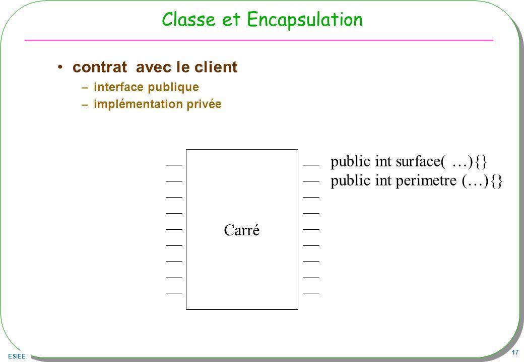 Classe et Encapsulation
