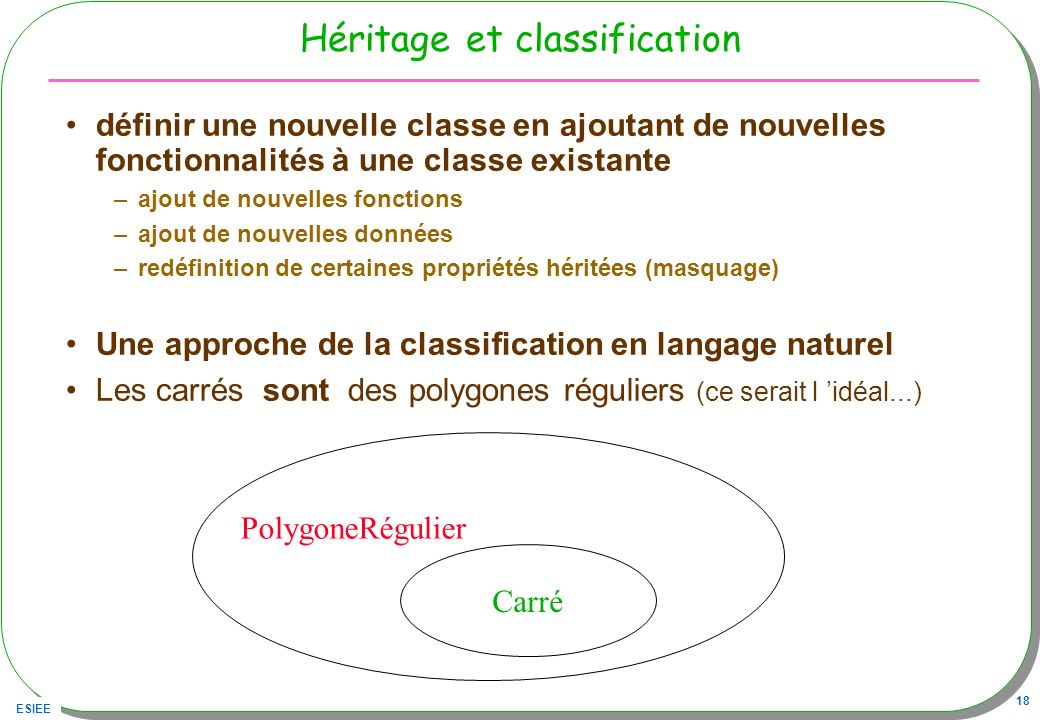 Héritage et classification