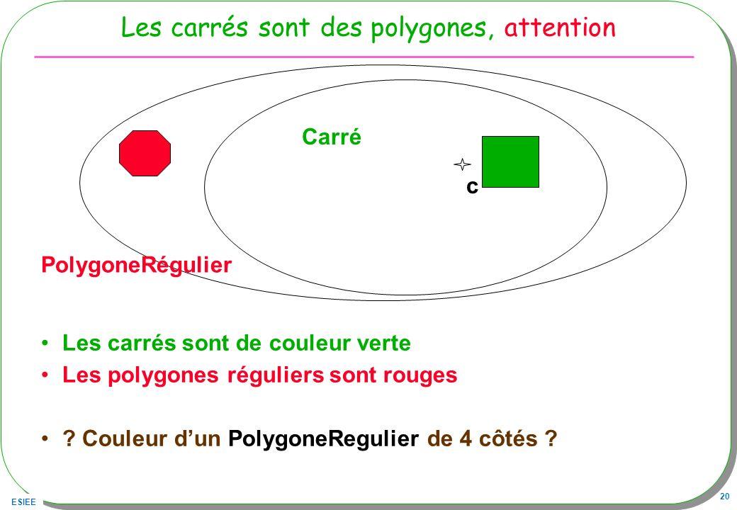 Les carrés sont des polygones, attention