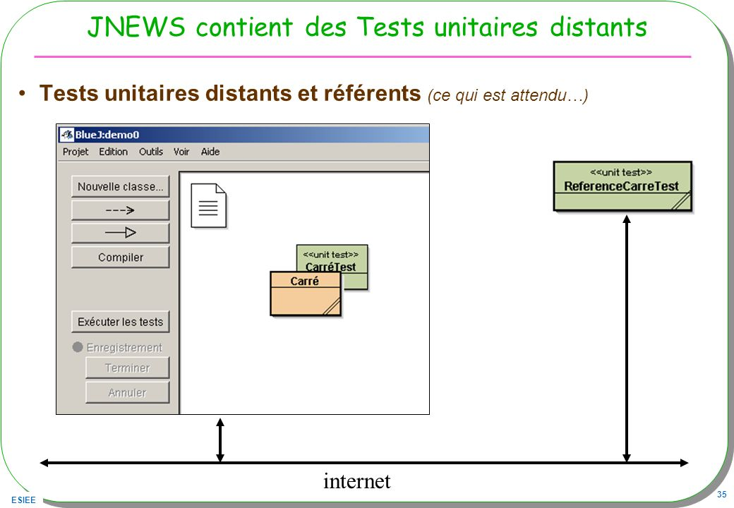 JNEWS contient des Tests unitaires distants