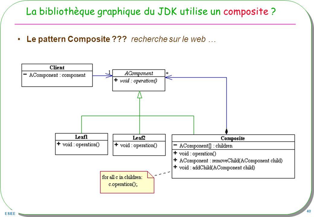 La bibliothèque graphique du JDK utilise un composite