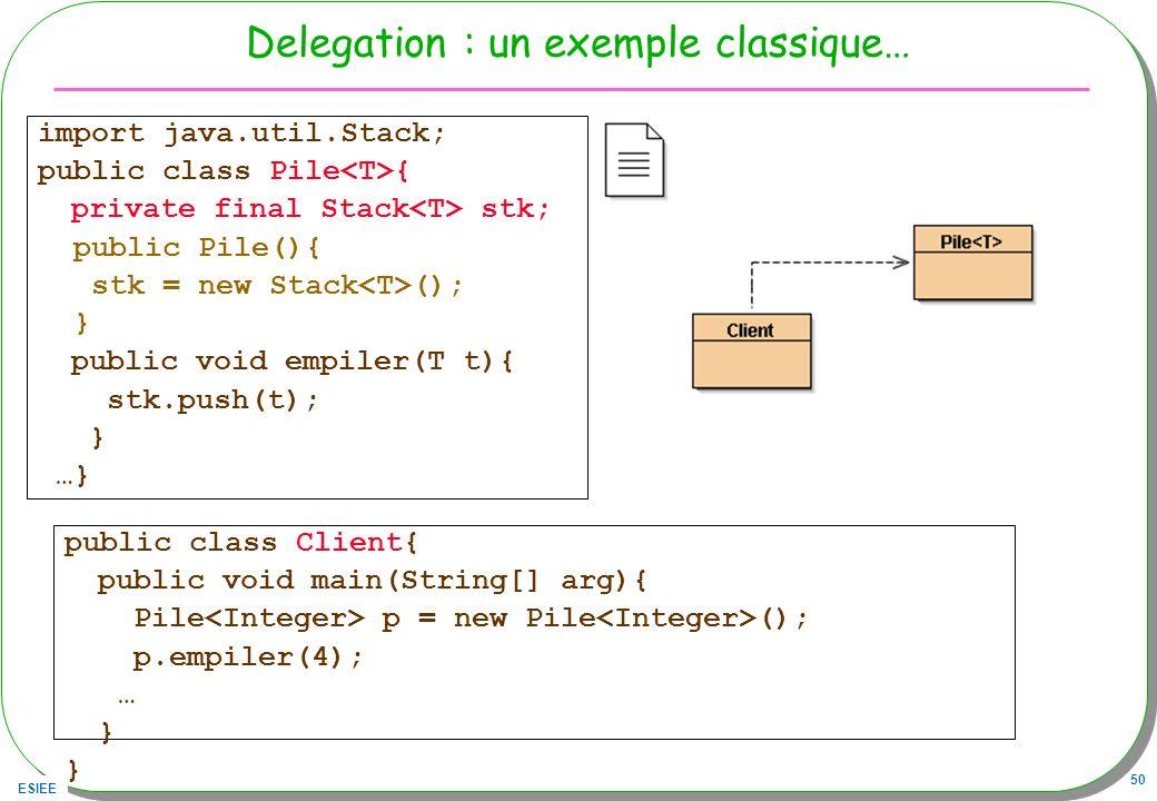 Delegation : un exemple classique…