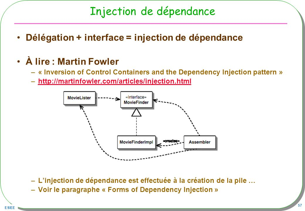 Injection de dépendance