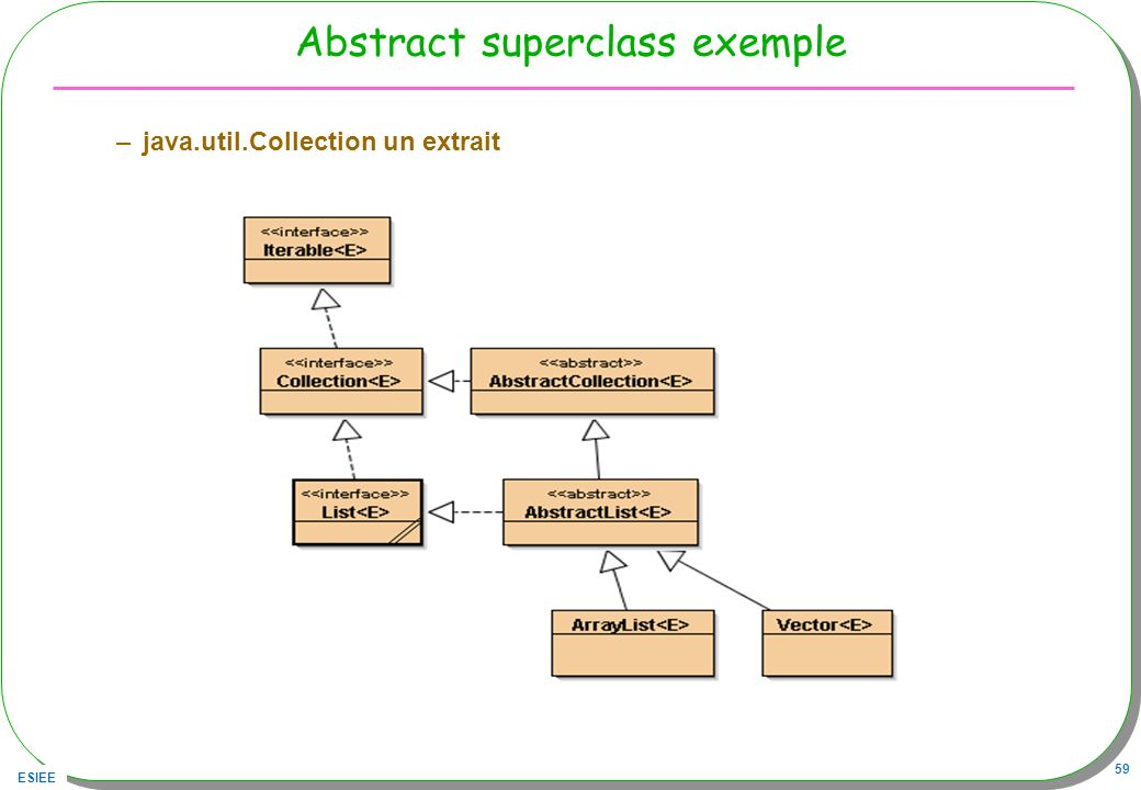 Abstract superclass exemple