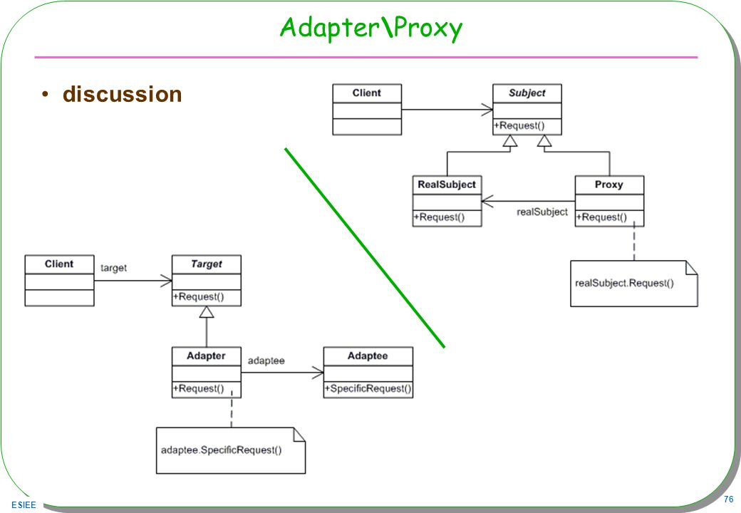 Adapter\Proxy discussion
