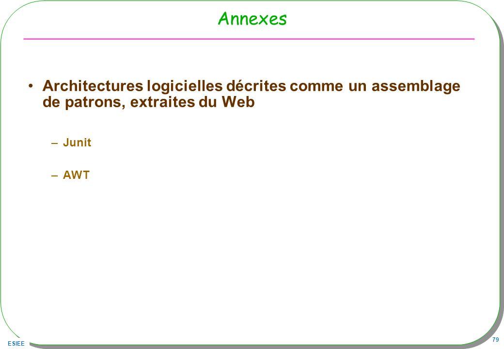 Annexes Architectures logicielles décrites comme un assemblage de patrons, extraites du Web. Junit.