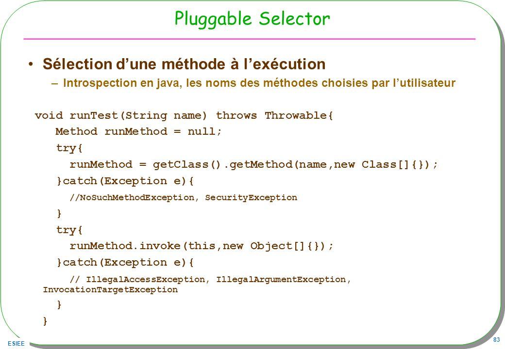 Pluggable Selector Sélection d'une méthode à l'exécution