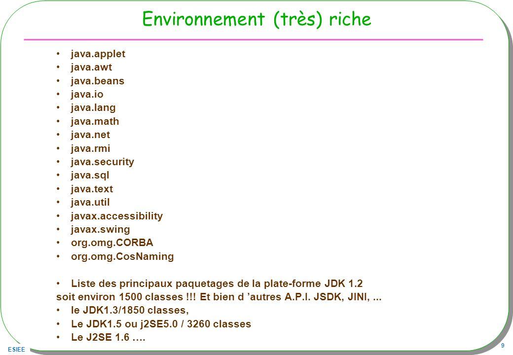 Environnement (très) riche