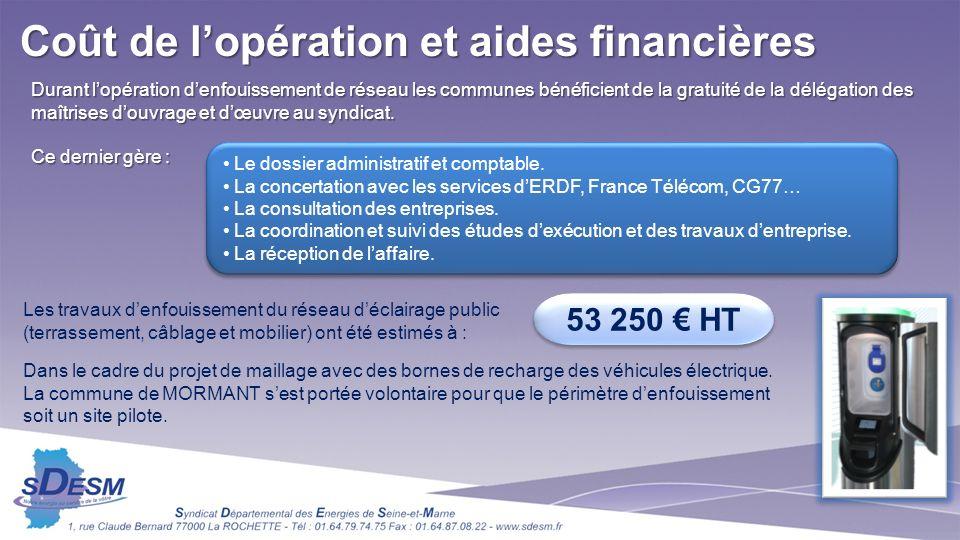 Coût de l'opération et aides financières