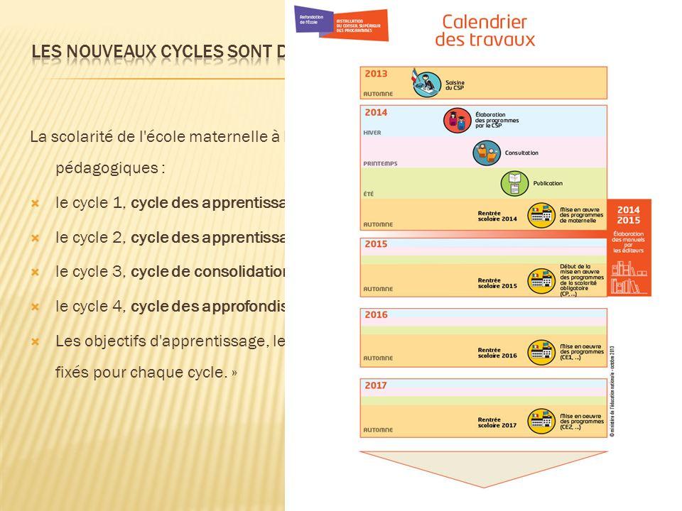 Les nouveaux cycles sont définis ainsi : B.O du 5 septembre 2013.