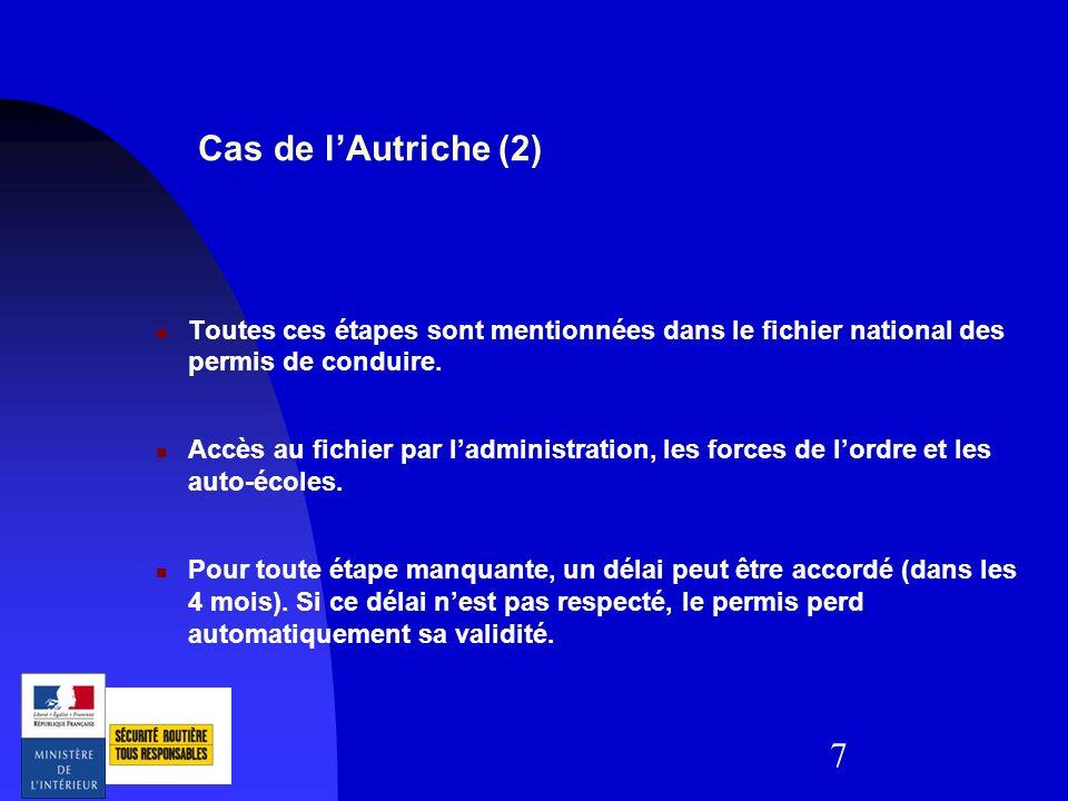 Cas de l'Autriche (2) Toutes ces étapes sont mentionnées dans le fichier national des permis de conduire.