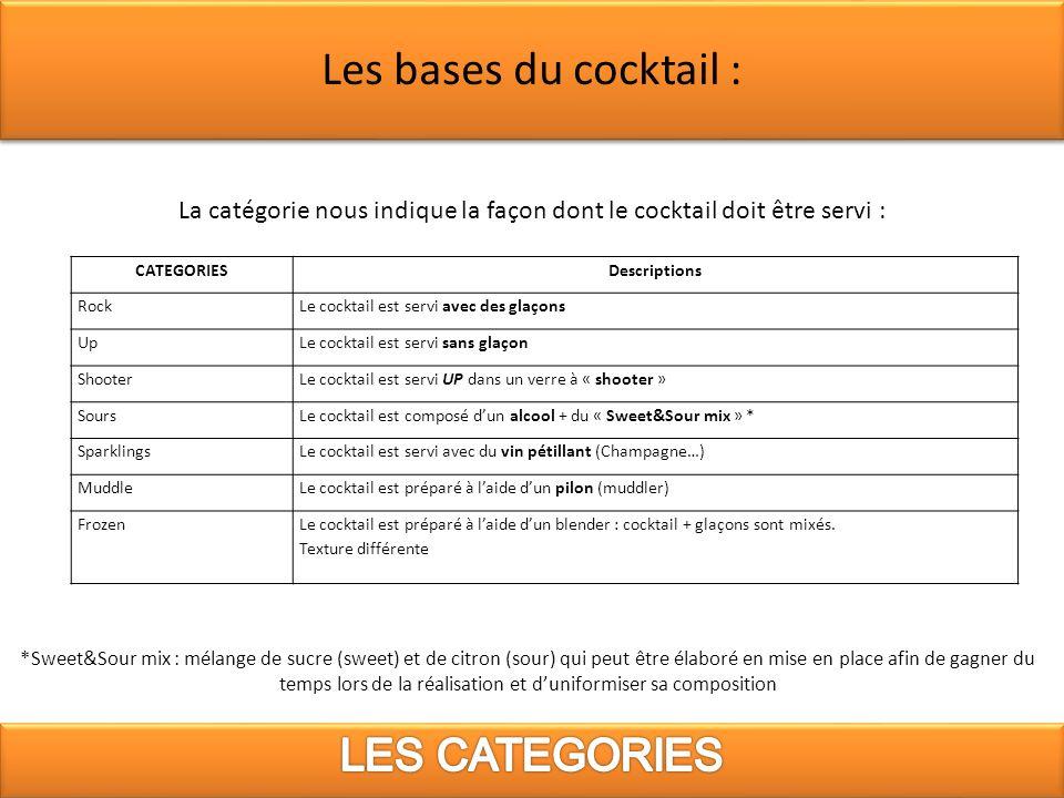 La catégorie nous indique la façon dont le cocktail doit être servi :