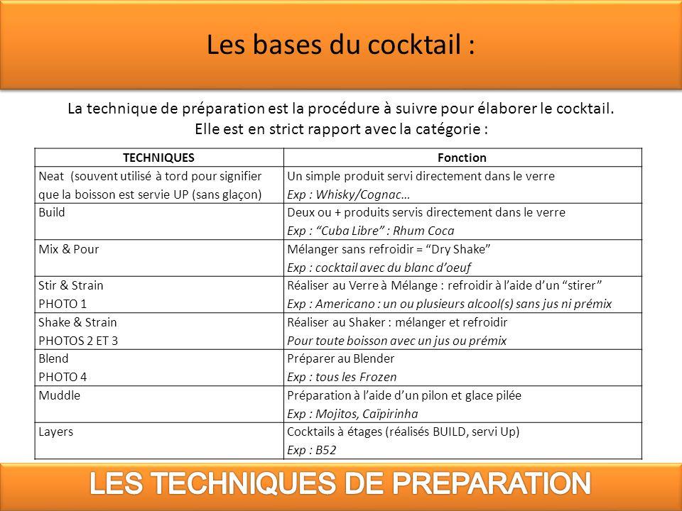 Les bases du cocktail : LES TECHNIQUES DE PREPARATION