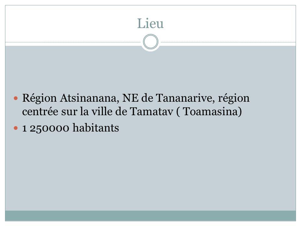 Lieu Région Atsinanana, NE de Tananarive, région centrée sur la ville de Tamatav ( Toamasina) 1 250000 habitants.
