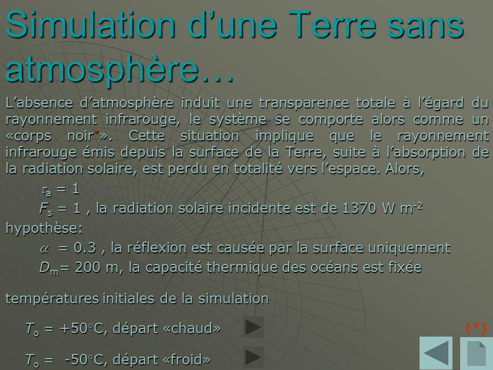 Simulation d'une Terre sans atmosphère…